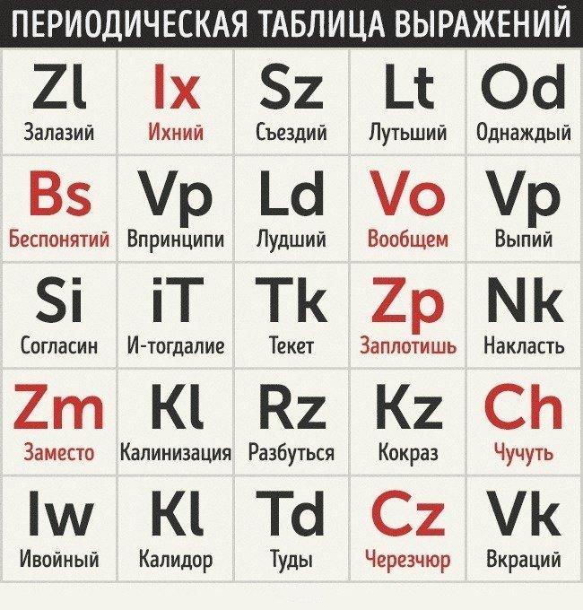 tablica-vyrazhenij